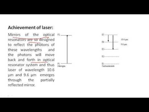 How carbon dioxide laser works
