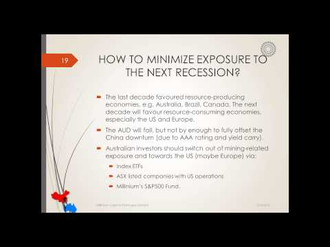 When China sneezes, Australia gets pneumonia - Funds Management Webinar | Millinium