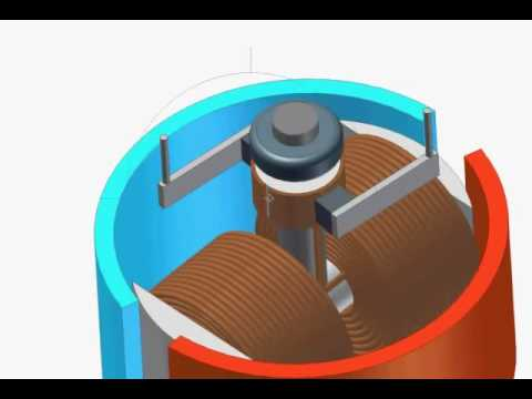 Simple dc motor explained funnydog tv for How does a simple motor work