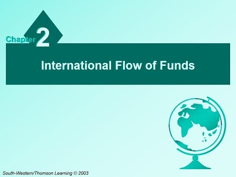Chapter 2 International Flow of Funds