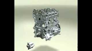 principaux éléments d'un moteur