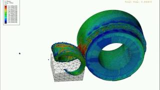 Abaqus turning circumferential direction slow motion