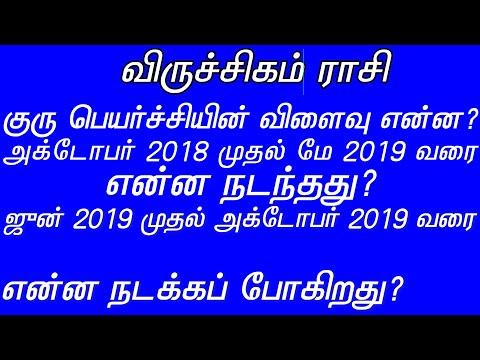 2018-2019 Guru Peyarchi Vilaivu Risabham Rasi by Astro World