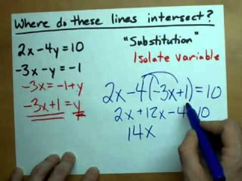 How do you find the intersection of two lines?