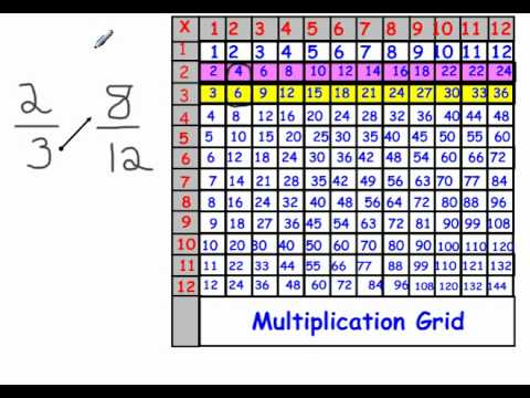 Equivalent Fractions And A Multiplication Grid Wmv Youtube