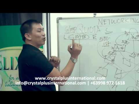 Mega Crystal International Business Presentation 2015