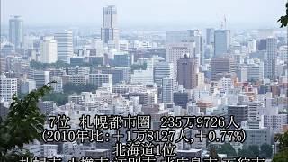 日本の都市圏人口ランキング 2015年版 25位~1位