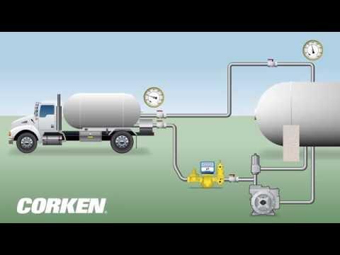 (NEW!) Liquefied Gas Transfer (LPG Storage Tank to Bobtail Truck)