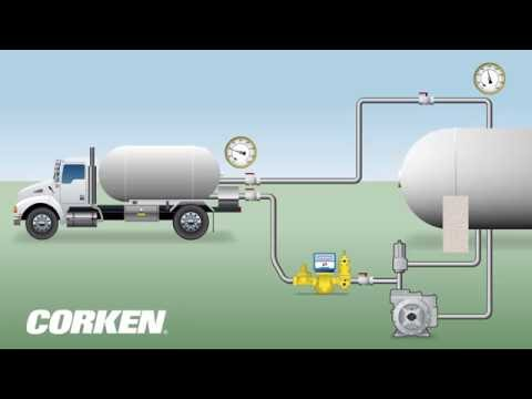 Liquefied Gas Transfer (LPG Storage Tank to Bobtail Truck)