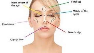 Cómo Rellenar (engordar) el Rostro con Maquillaje / How to make your face look fuller