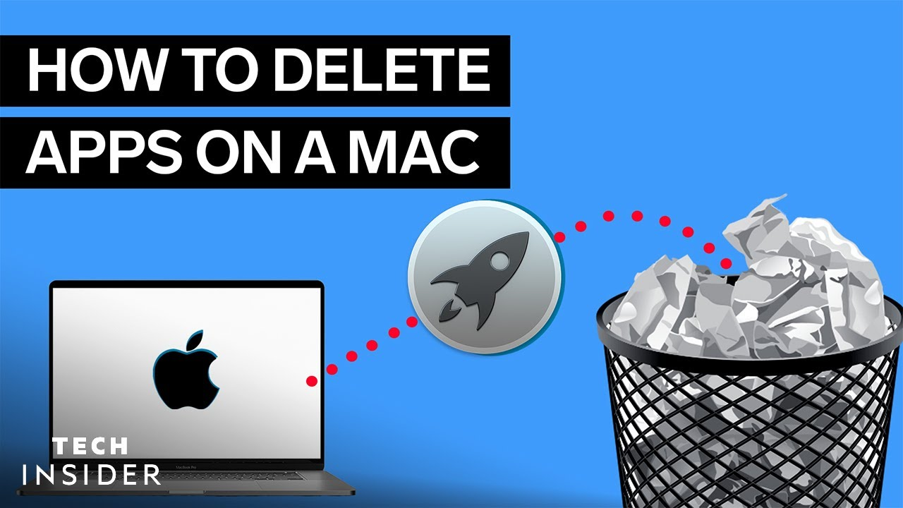How To Delete an App On a Mac