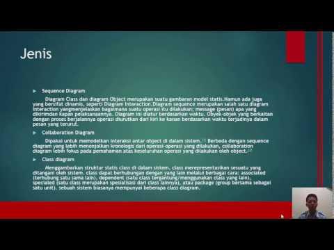 UML (Unified Modeling Language) - SMK Telkom Purwokerto