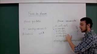 Geometria Analítica - Feixe de Planos