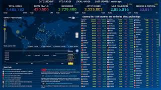 [LIVE] Coronavirus Pandemic / Covid-19 : Real Time Counter, World Map, News, Updates, Cases, Deaths