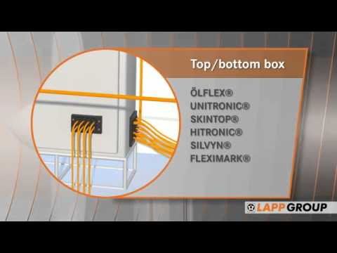 A Product Animation: Products for Wind Energy by Lapp Group