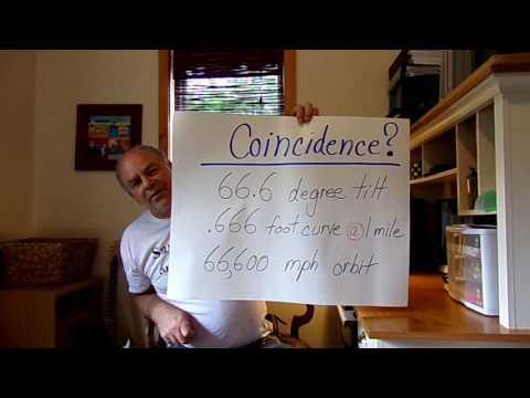 Globe earth Coincidence??