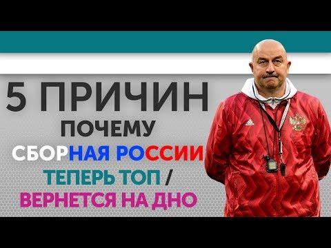 5 ПРИЧИН Почему Сборная России Теперь ТОП / Вернется на ДНО