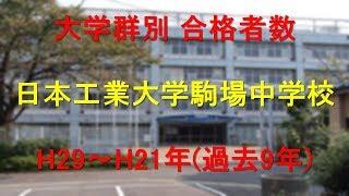 日本工業大学駒場中学校 大学合格者数 H29~H21年【グラフでわかる】