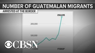 U.S.-backed lenders fund Guatemalan migrants, Washington Post reports
