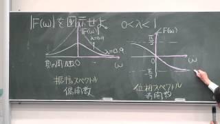 慶應大学講義 物理情報数学C 第七回 フーリエ変換