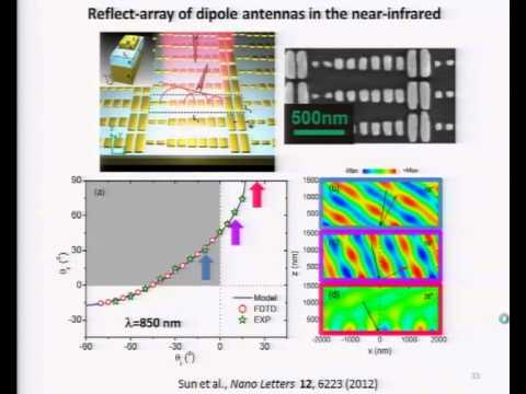 Molding Optical Wavefronts: Flat Optics based on Metasurfaces, Federico Capasso - O+P  2013 plenary