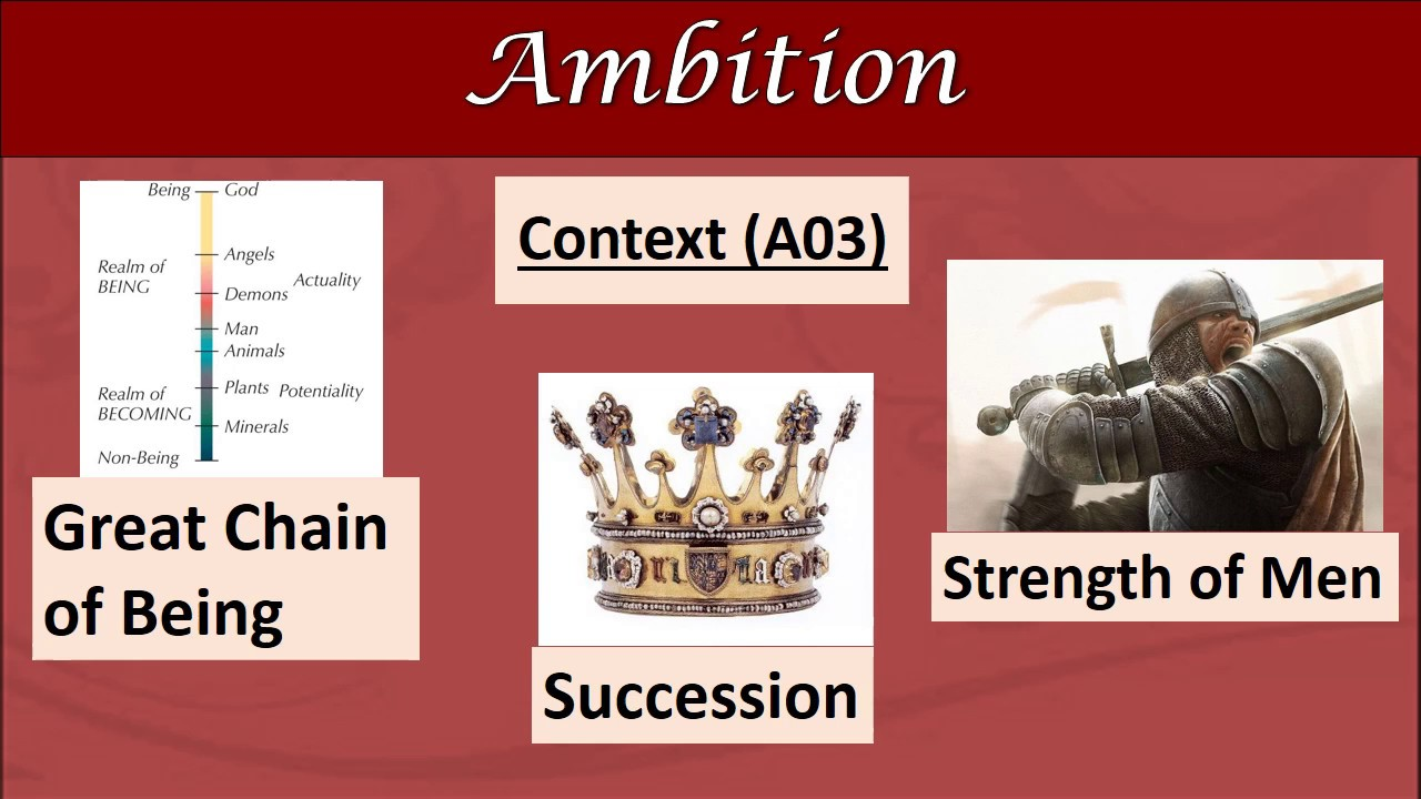 ambition in macbeth summary 2 Use these macbeth quotes with analysis for class discussion other than his own ambition to become king summary of macbeth.