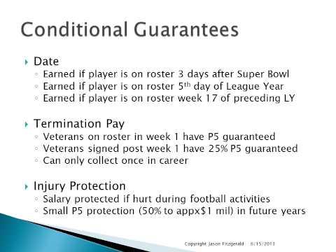 Caponomics 101  Components Of An NFL Contract