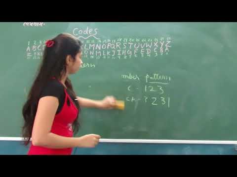 Coding Decoding - NET Reasoning