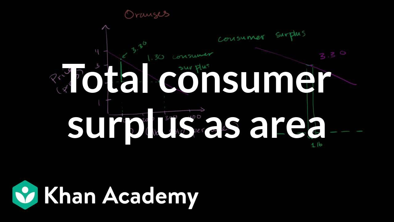 Total consumer surplus as area | Microeconomics | Khan Academy