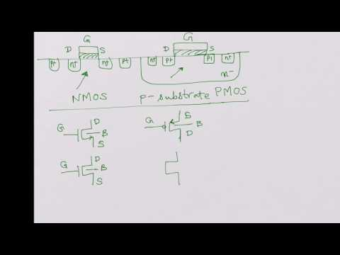 CMOS Transistors, NMOS, PMOS, Threshold Voltage, Digital Operation