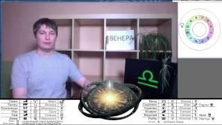 гороскоп 29 августа Венера во Льве