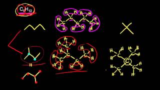 Structural (constitutional) isomers