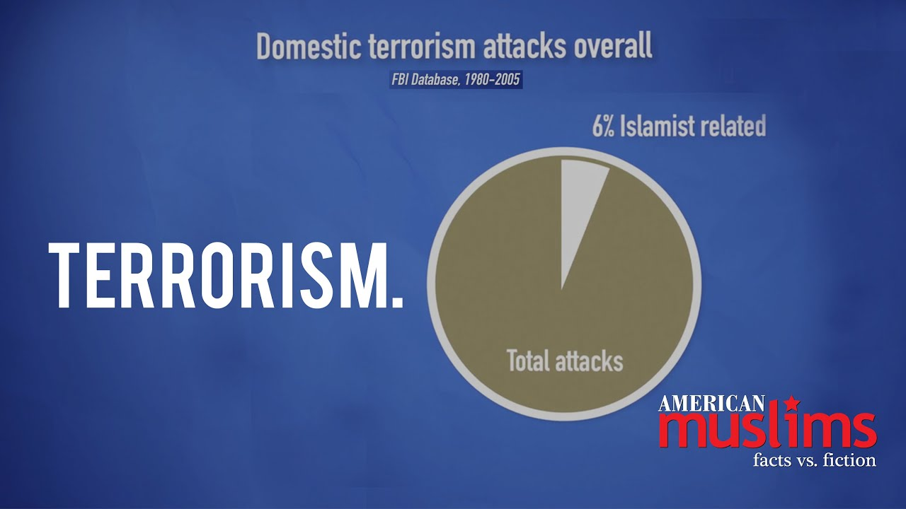Terrorism in america american muslims facts vs fiction for Good facts about america
