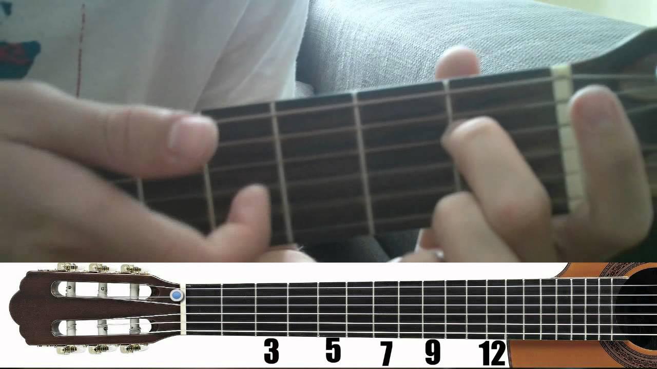 guitare facile tuto