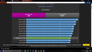 how to easily benchmark your CPU with CPU-Z