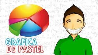 COMO HACER UNA GRÁFICA CIRCULAR Super facil thumbnail