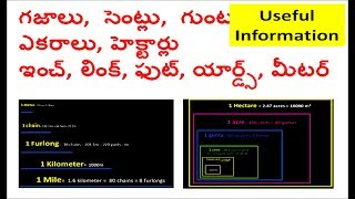 lengths and areas different units in telugu