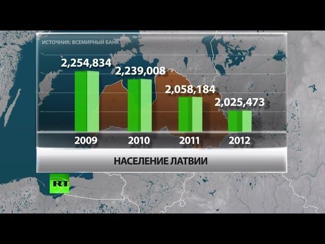 Население Латвии сокращается на 60 тысяч человек в год