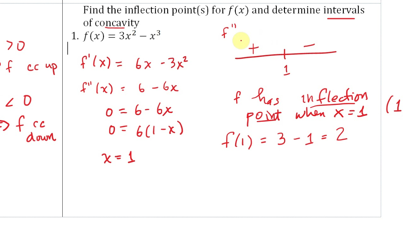 Find Inflection Point and Intervals of Concavity