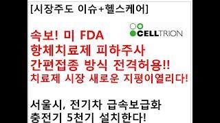 [시장주도 이슈+헬스케어]속보! 미 FDA항체치료제 피…