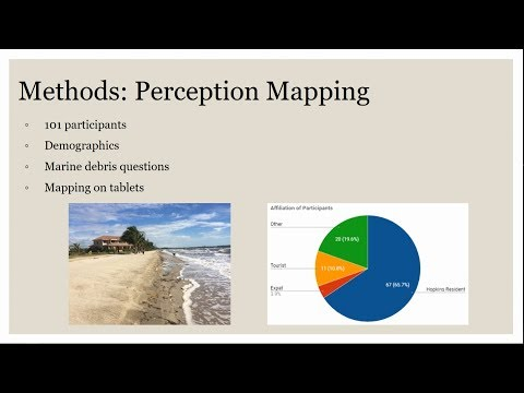 Citizen Science GIS: Collaborating with Communities to Investigate Marine Debris in Belize