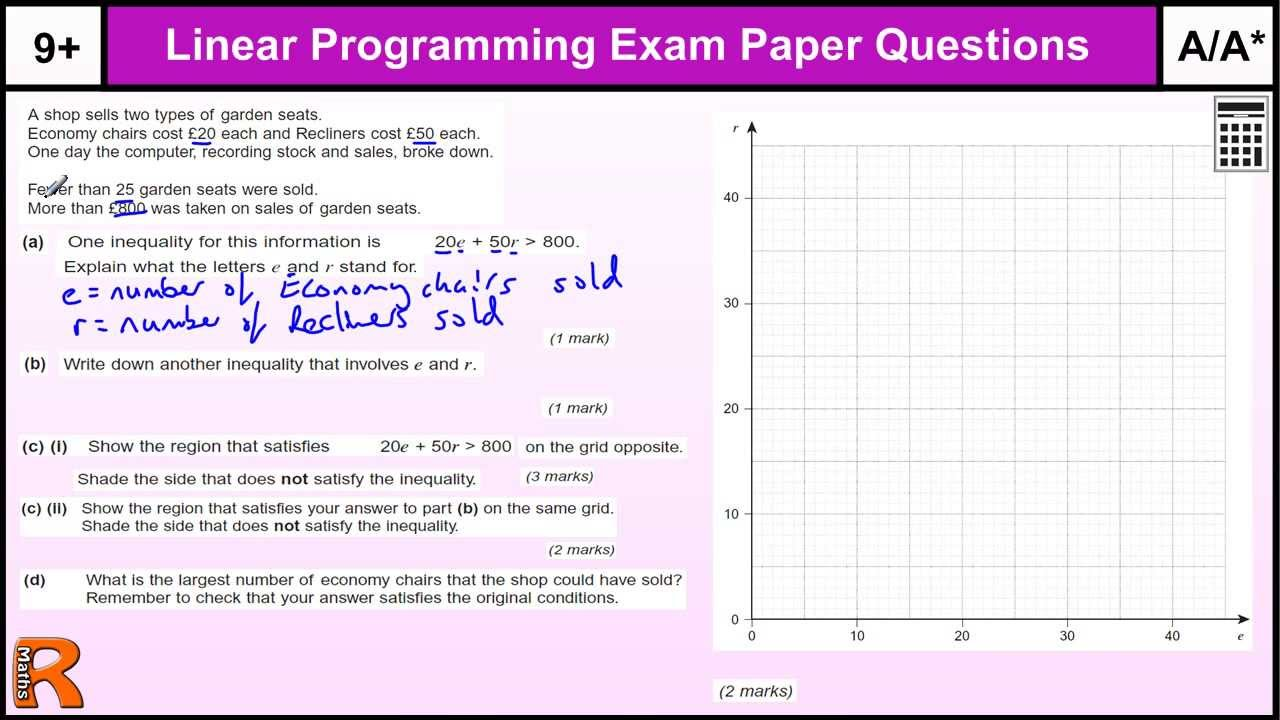 thesis on linear programming Find essays and research papers on linear programming at studymodecom we've helped millions of students since 1999 join the world's largest study community.