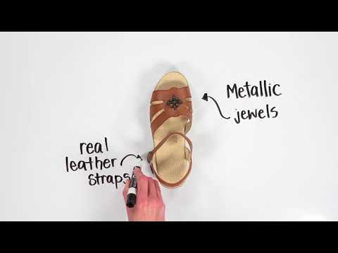 Video for Helena Quarter Strap Sandal this will open in a new window