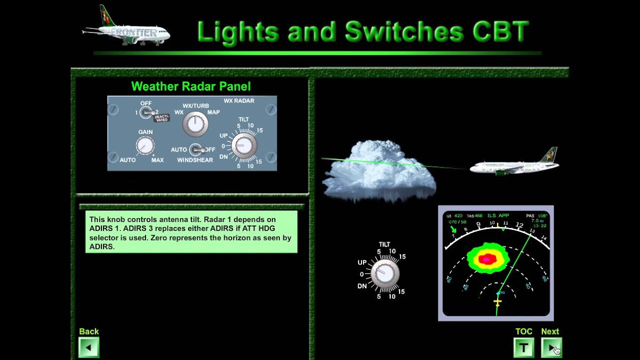 Lights and Switches Guide - YouTube