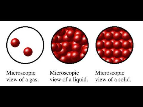 solid liquid gas molecules youtube