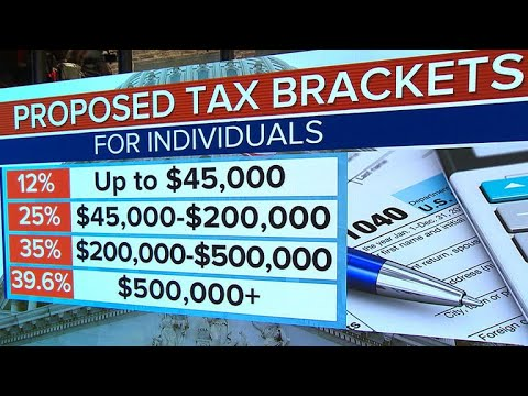Winners and losers in the GOP tax plan