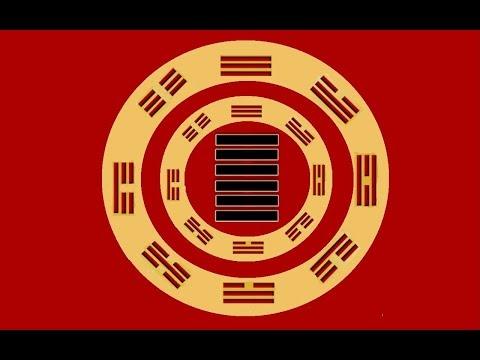 1 гексаграмма. Китайская классическая книга перемен ИЦЗИН