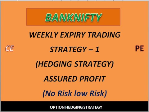Trading plan for options