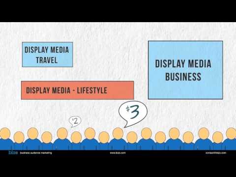 Digital Advertising Basics