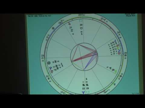 R. Watson: Advanced Astrology. Chart reading.